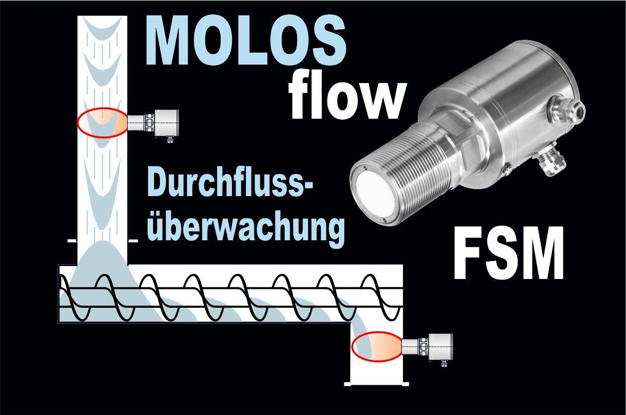 Control of material flow with MOLOSflow FSM Timely recognition of flow disturbances with microwave technology